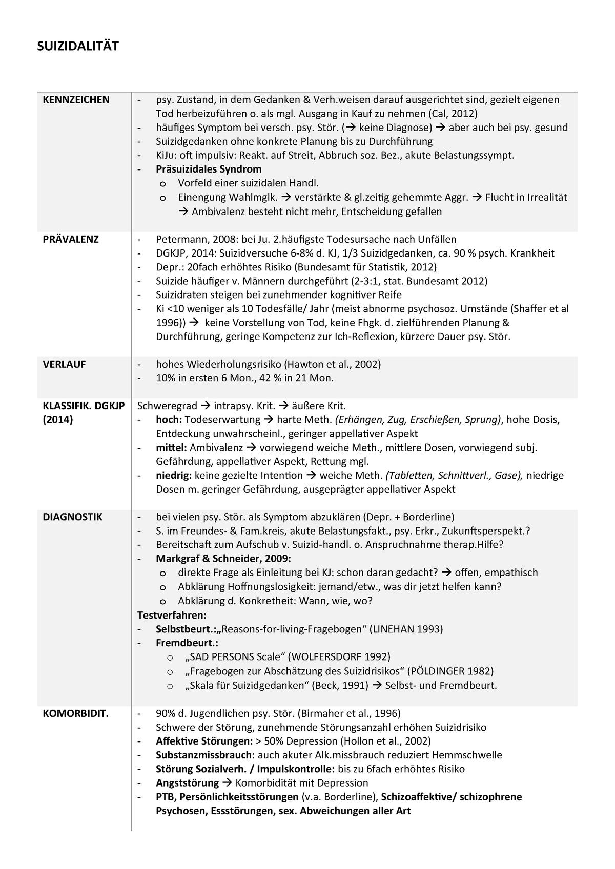 Staatsexamen Psychologie