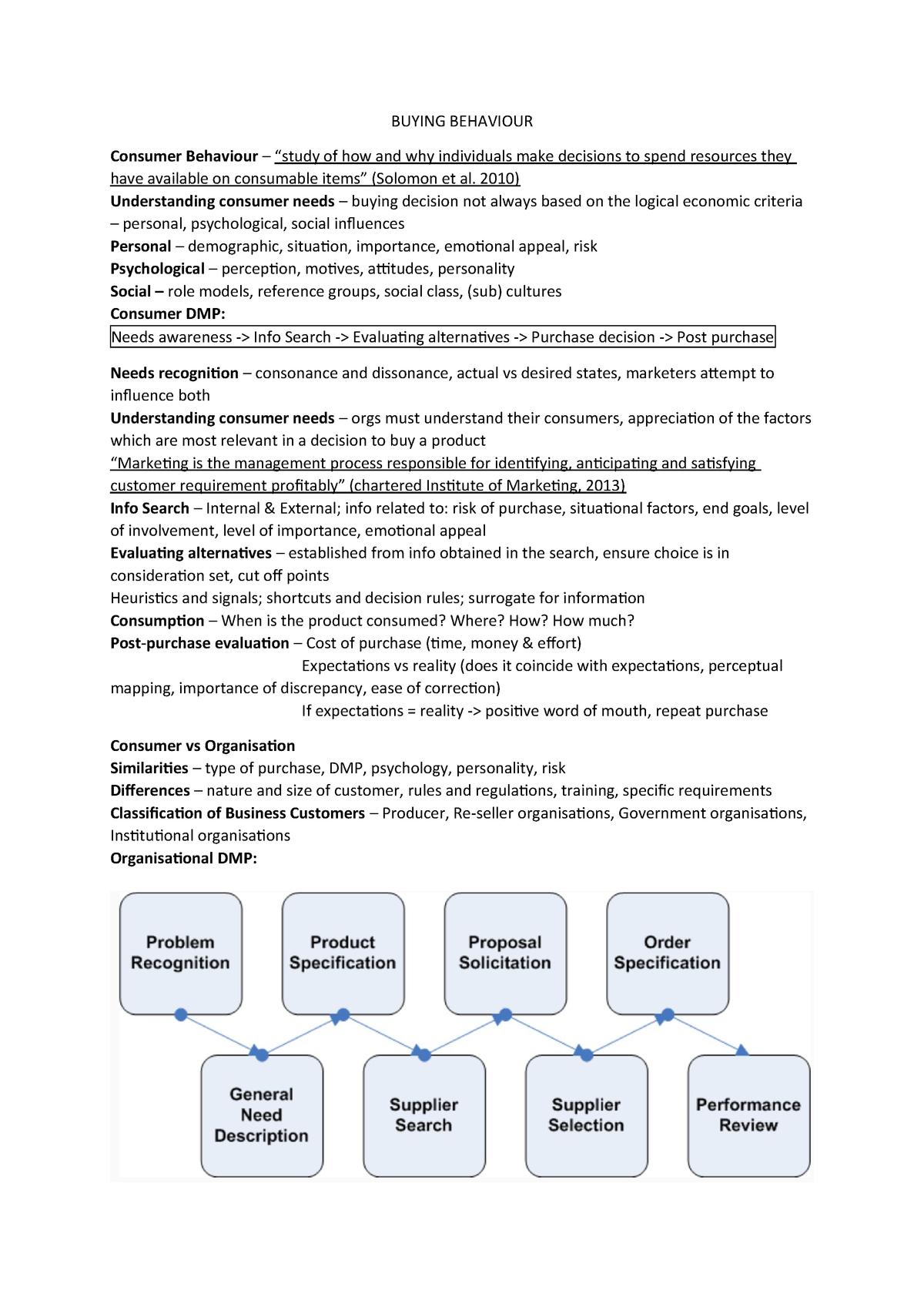 Buying Behaviour - Lecture 4 - BSM505: Marketing - StuDocu