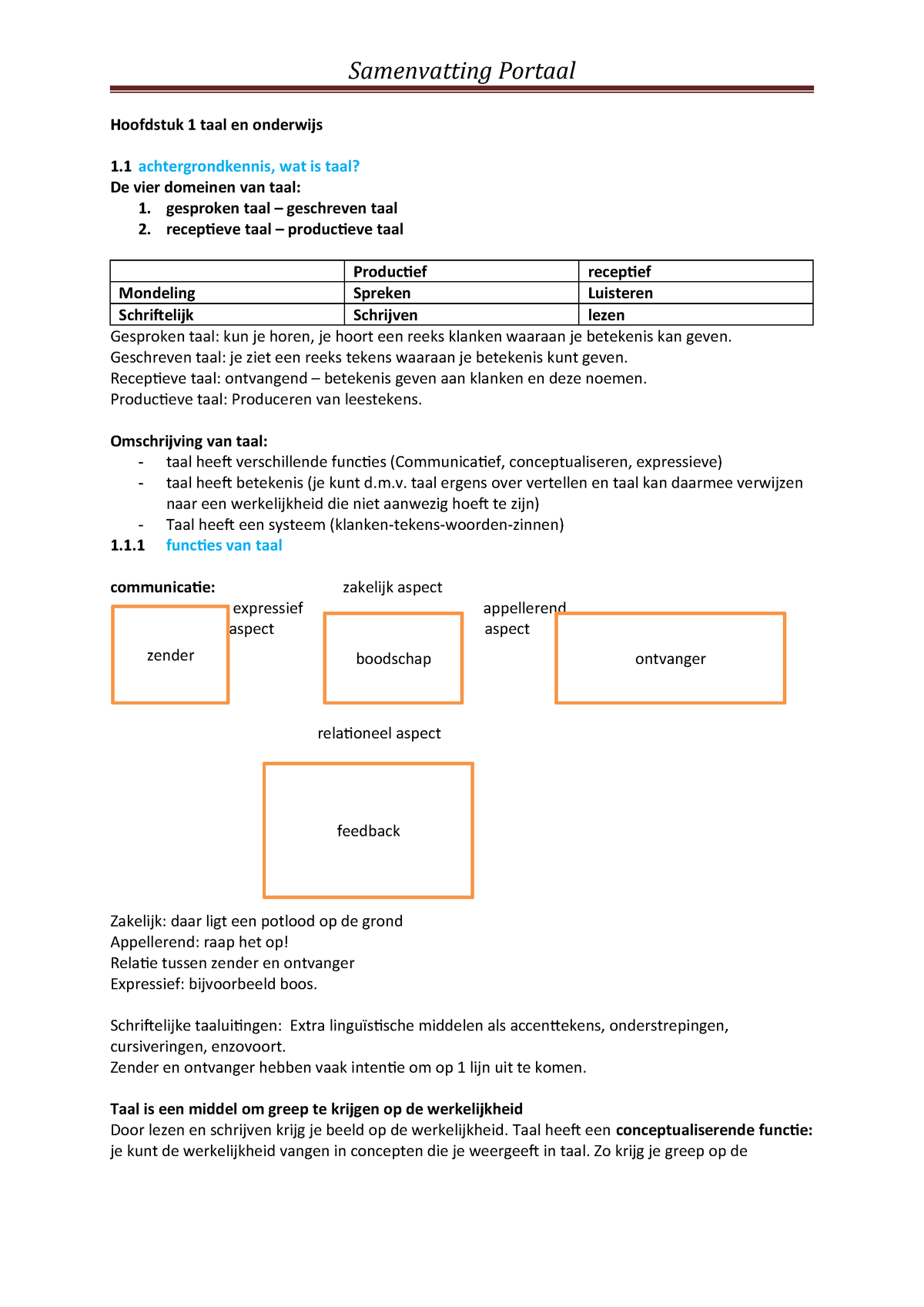 Synoniemen.net