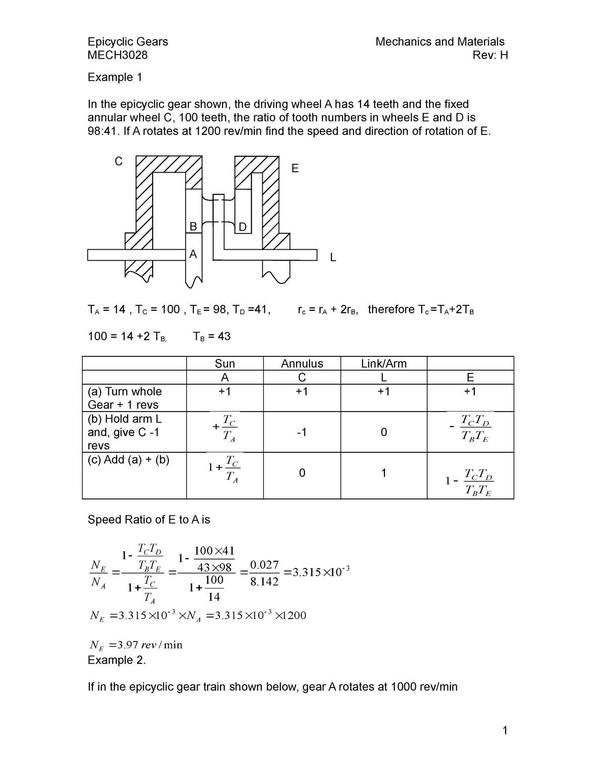 Exam 2018 - MECH3028: Mechanics and Materials 4 - StuDocu
