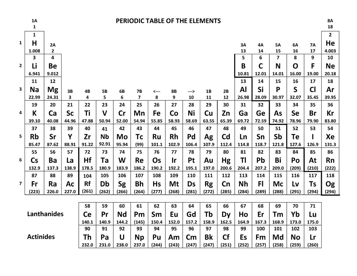 Chm2045 Formula Sheet - CHM 2045: General Chemistry - StuDocu