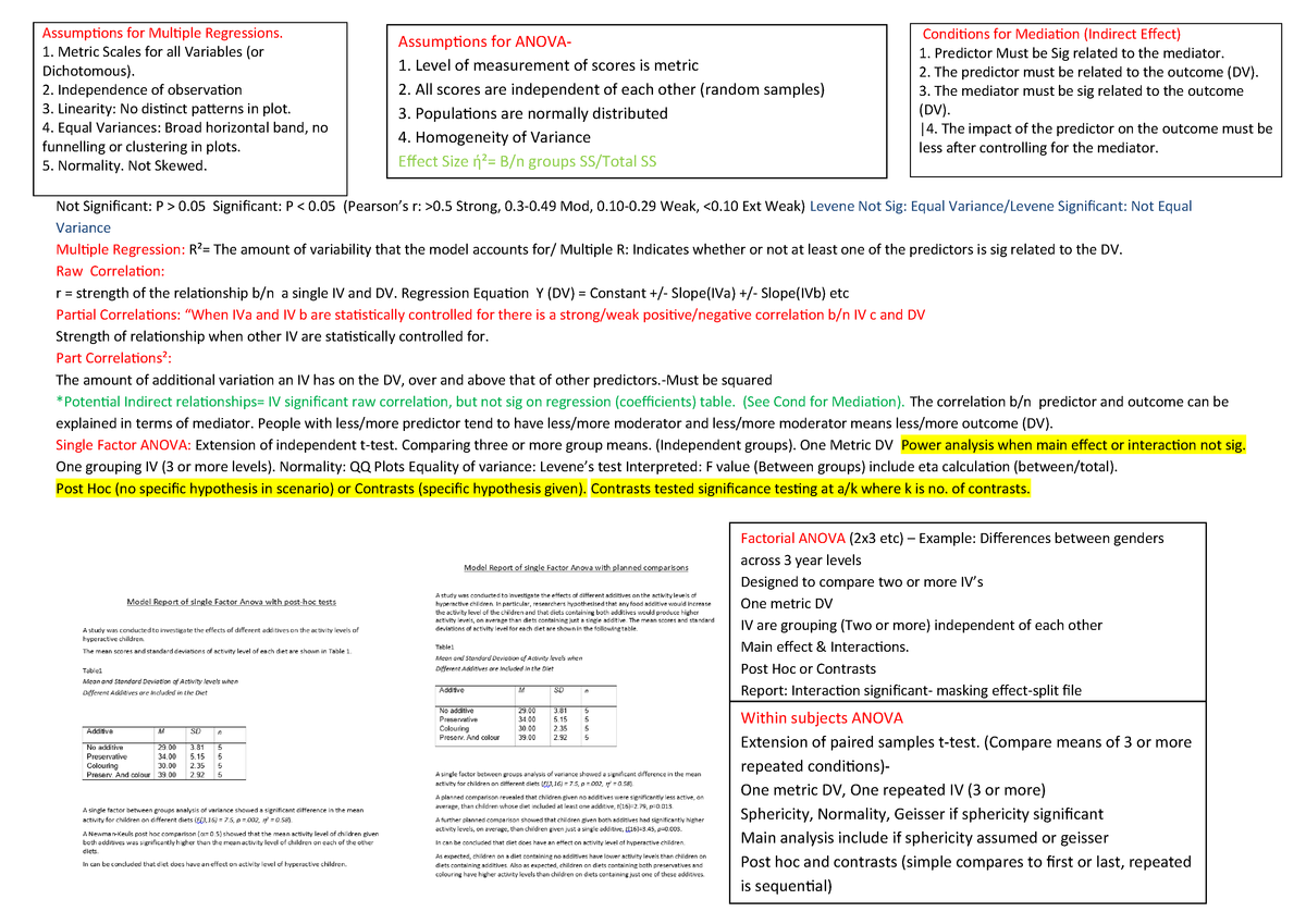 Exam Cheat Sheet STA2000 6 - STA20006: Analysis of Variance