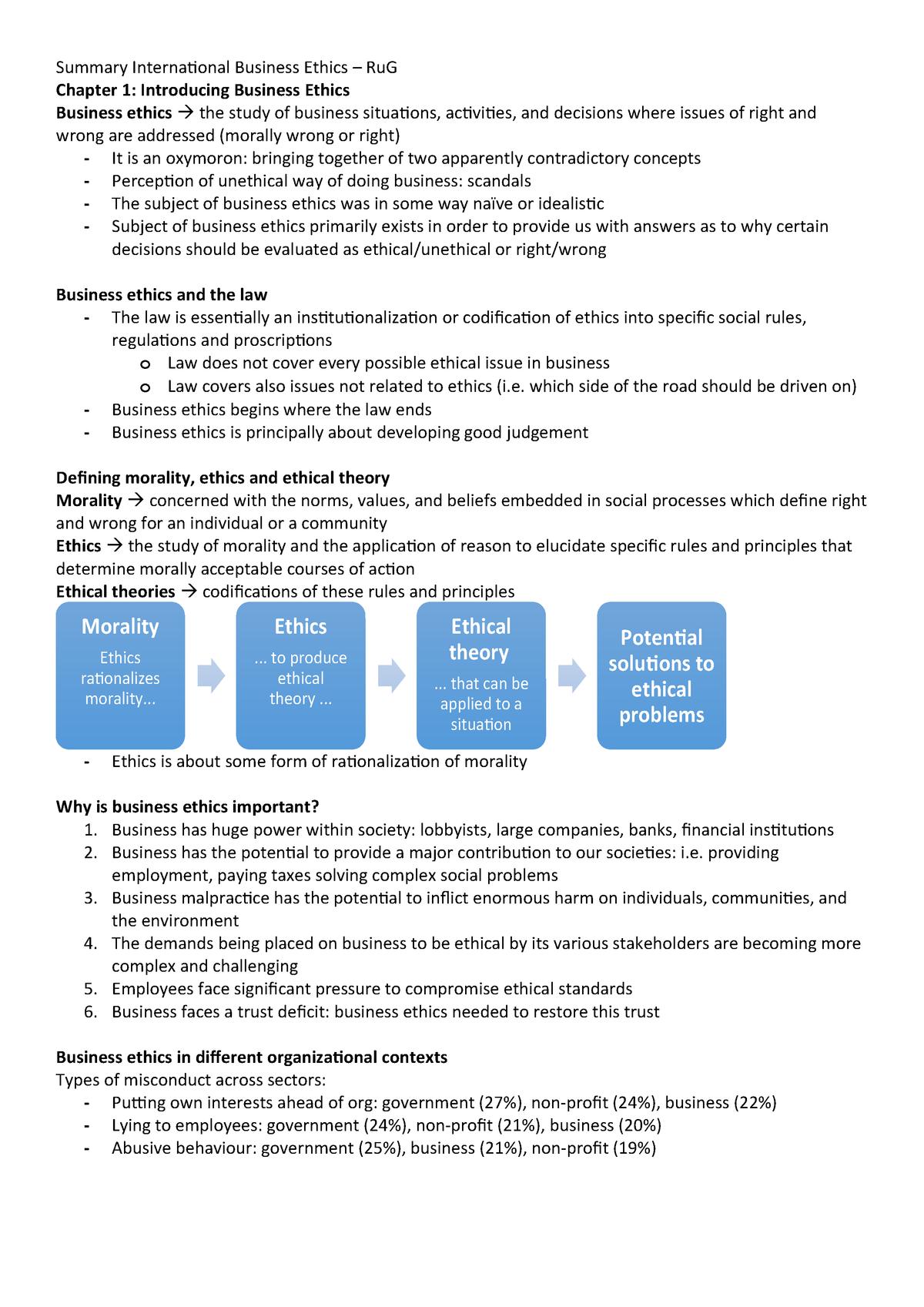 Samenvatting Business Ethics - Ch  1-9 - EBB608B05 - RUG
