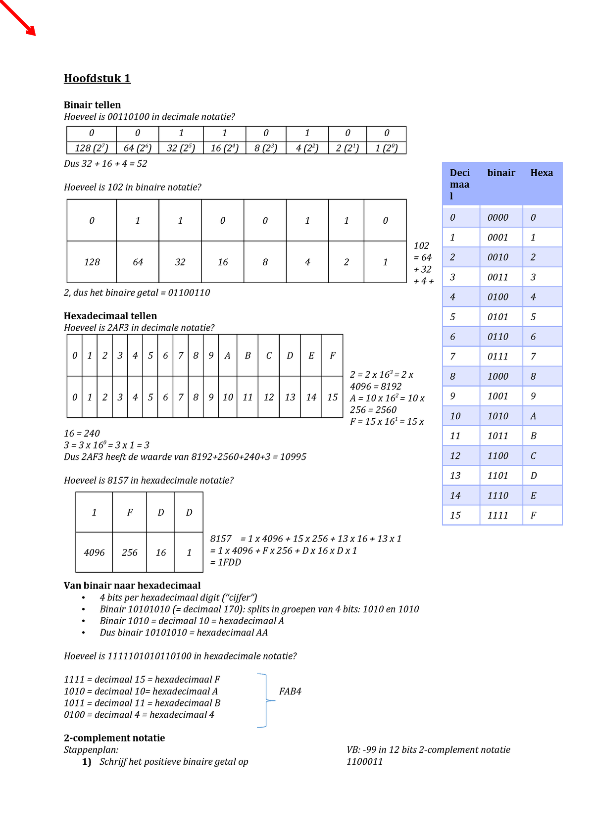 Behandel de Call / Put en Touch / No Touch Contract met de Rounding Pattern Strategie