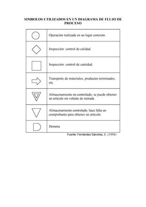 Smbolos diagrama de flujo de procesos 13012019 work smbolos diagrama de flujo de procesos 13012019 work organisation and human factors studocu ccuart Images