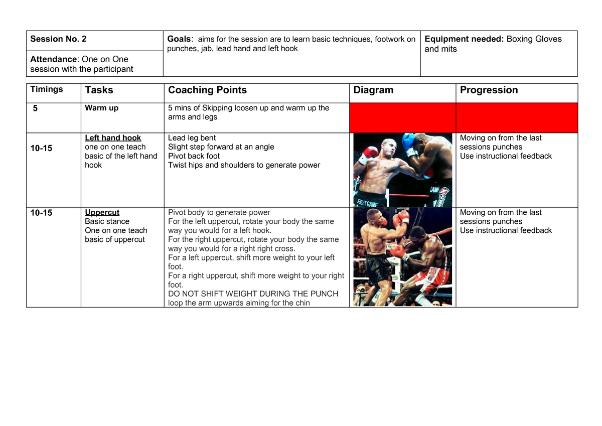Session plan two - boxing - SPT1830: Introduction to