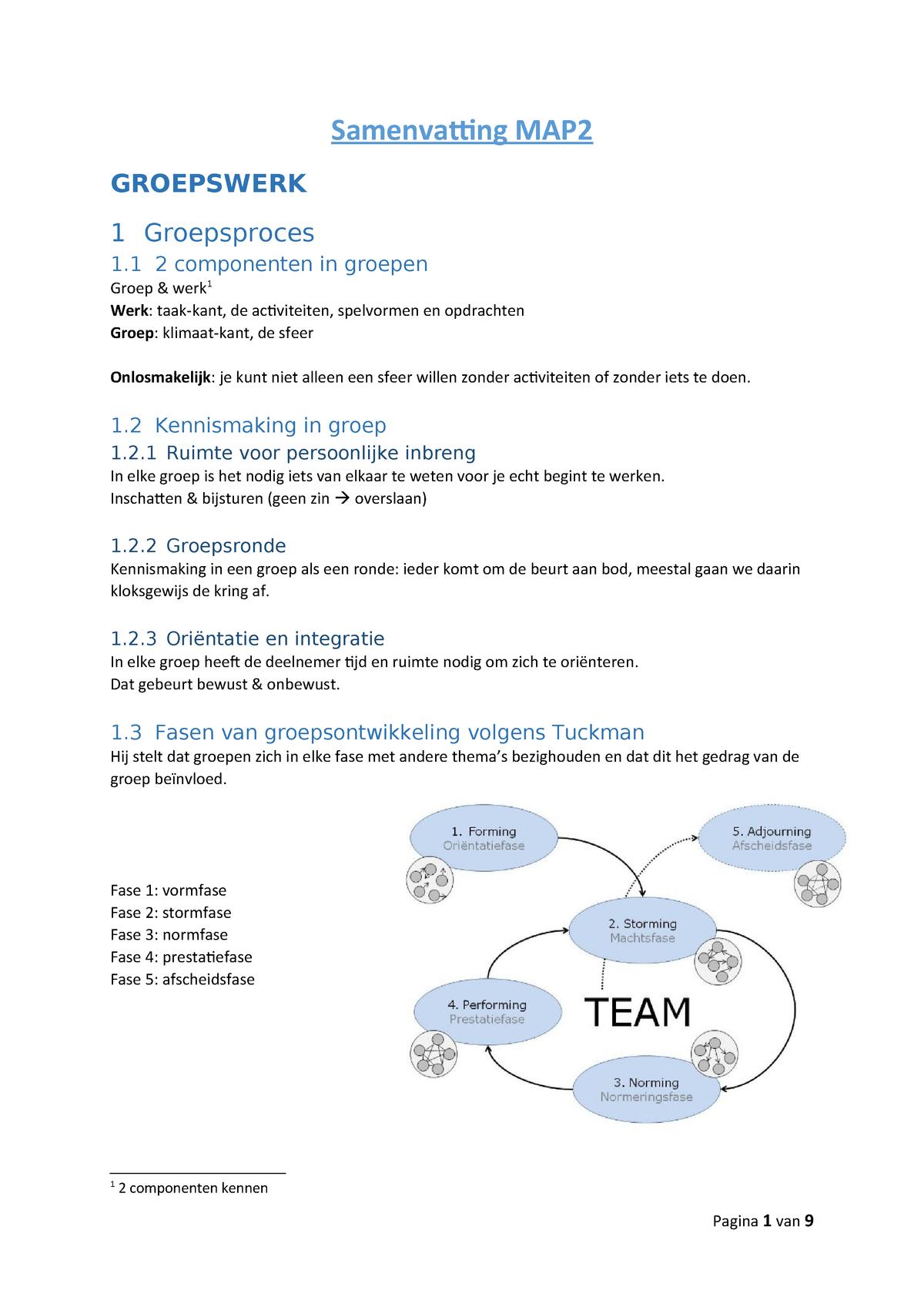 925d042f818 Samenvatting - Groepswerk - SW MAP2 - StuDocu