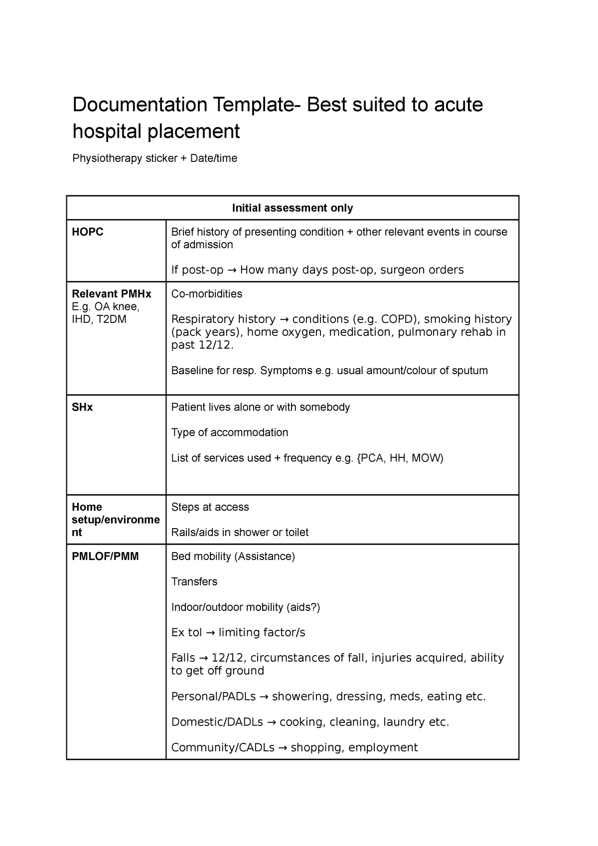 SOAP note template - Documentation Template- Best suited to acute Inside Soap Report Template
