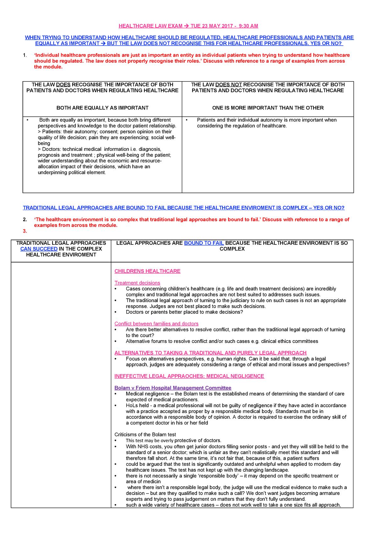 Healthcare LAW EXAM 2017 - Notes - M3024 - Sussex - StuDocu