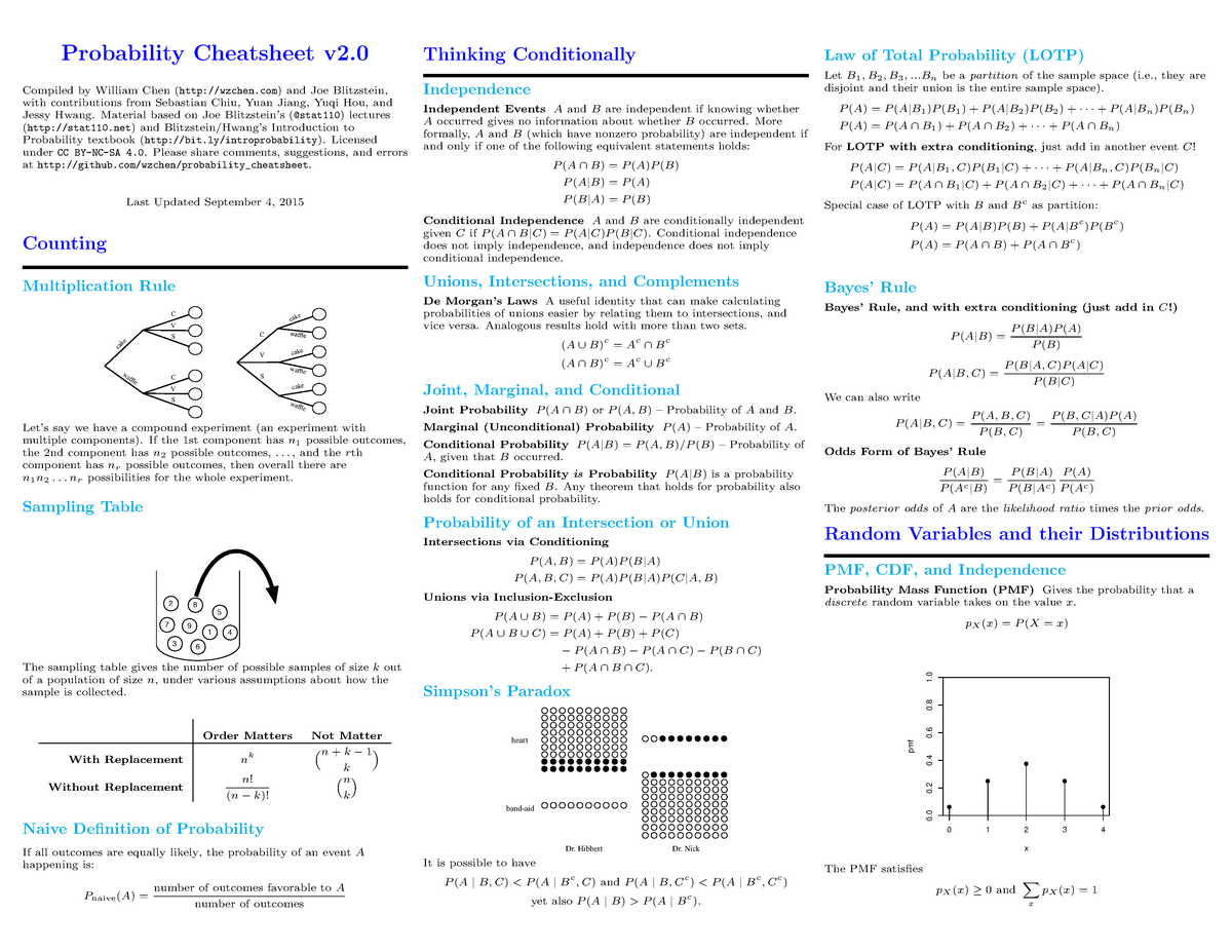 Probability Statistics cheatsheet-10Pages GOOD - AS 171 312