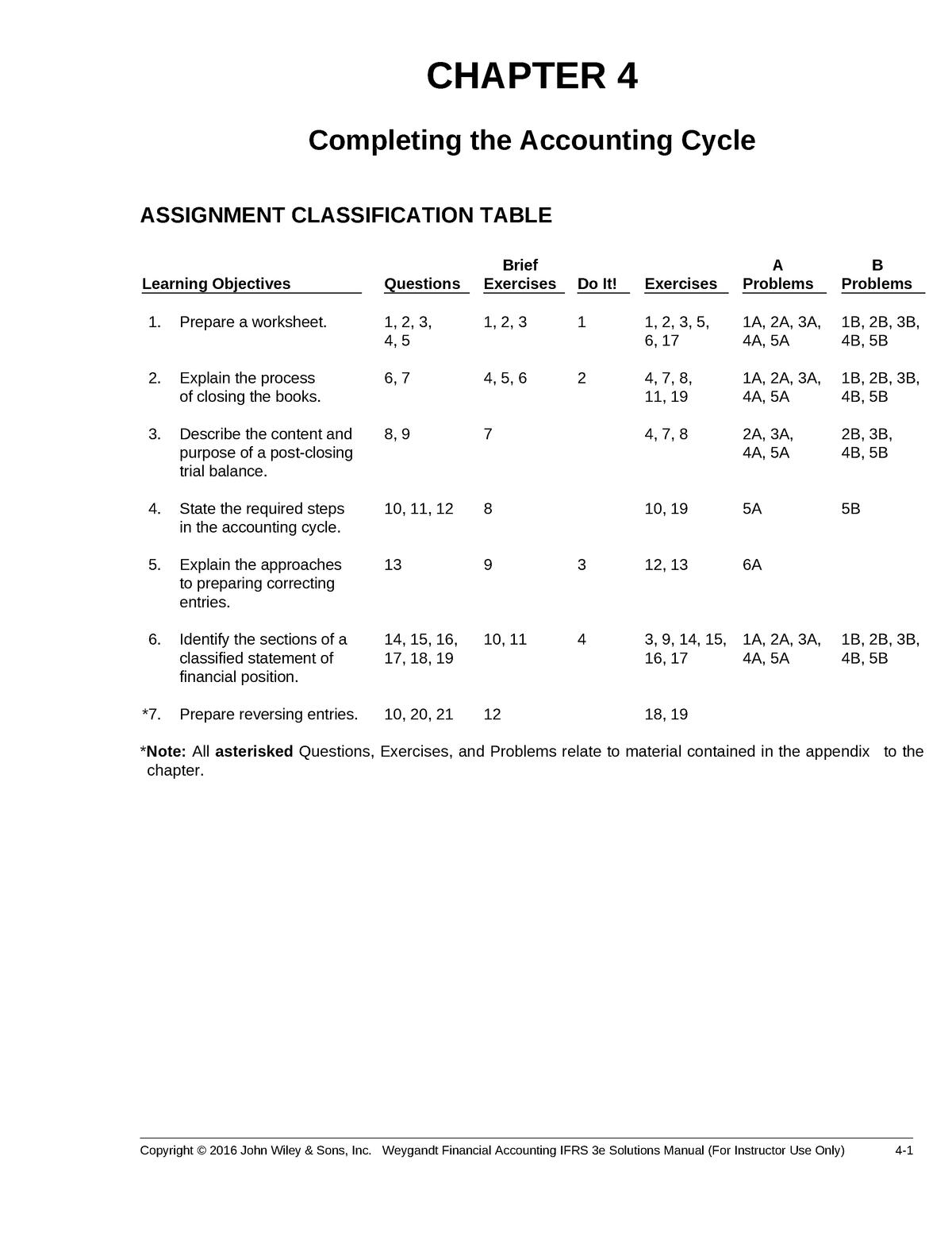 Kunci Jawaban Financial Accounting Ifrs Edition 3e Chapter 11 Ilmusosial Id