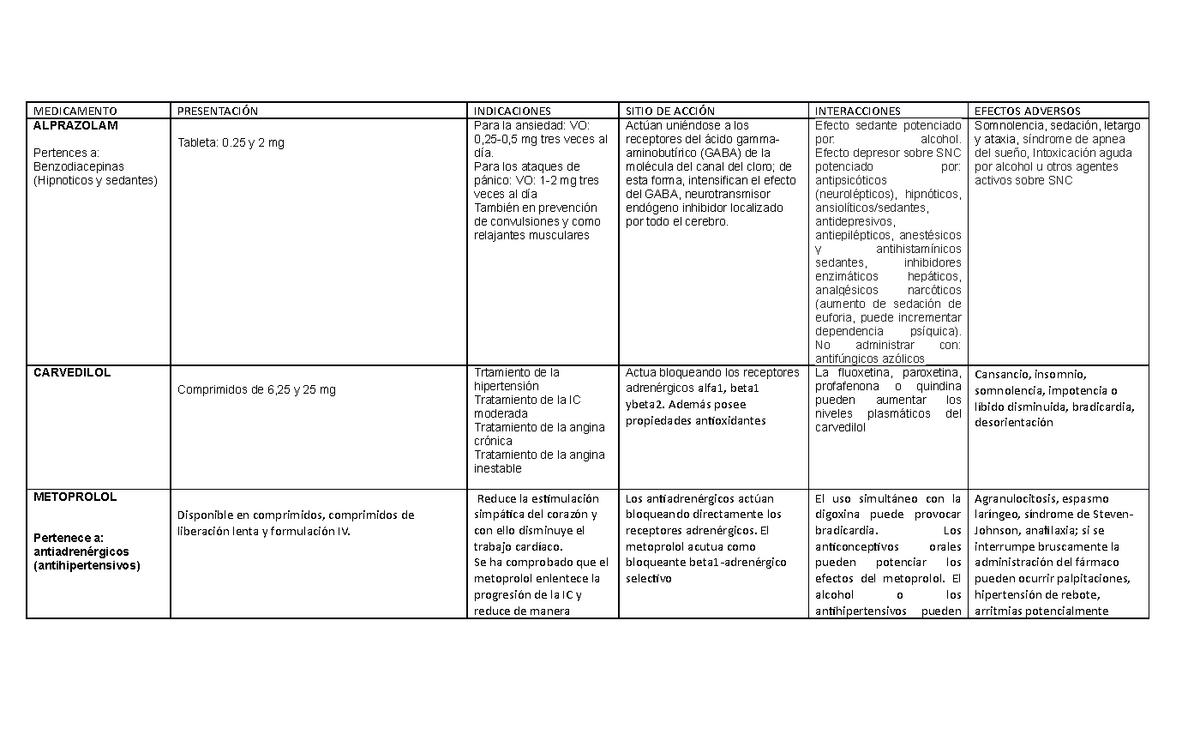 Bradicardia alcohólica e hipertensión