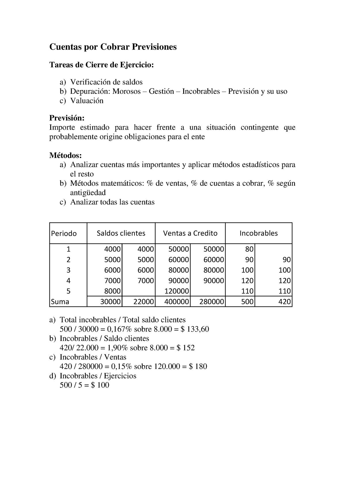 ejercicios contabilidad financiera resueltos pdf