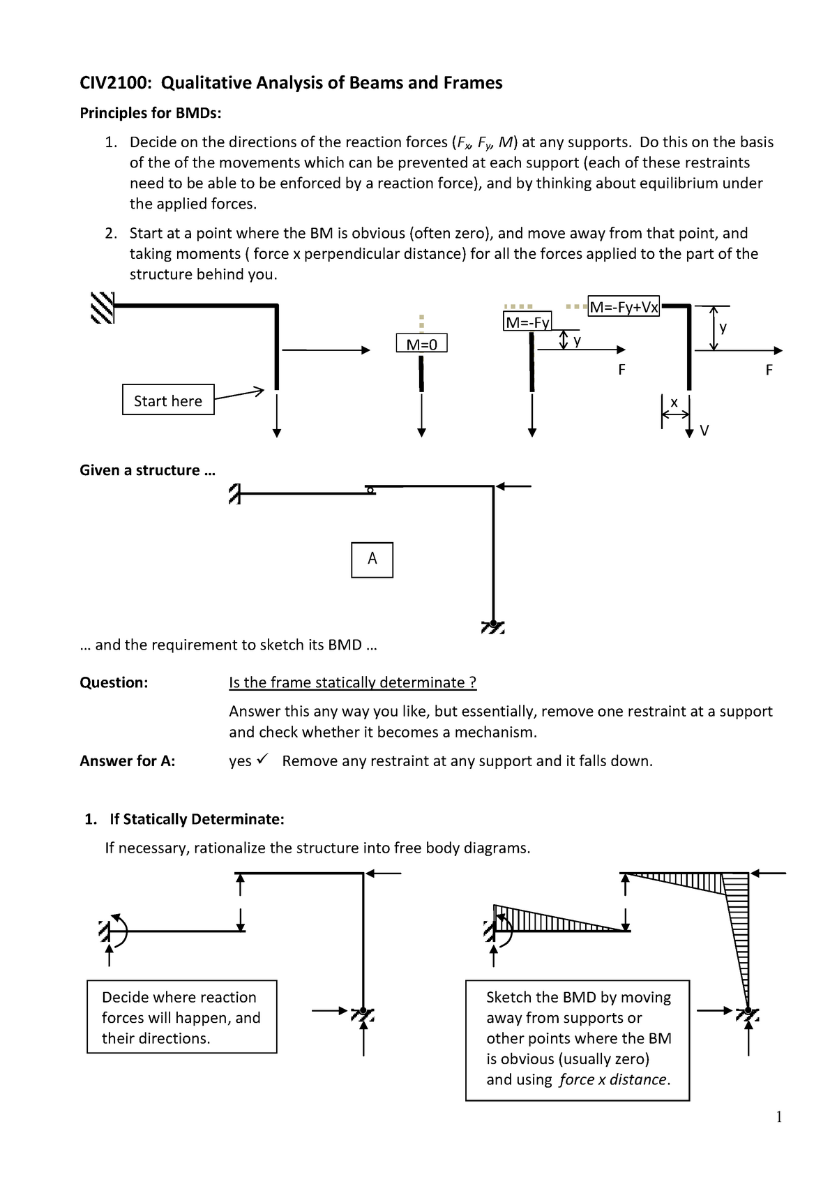 QA process 2016 - Lecture notes 1 - Structural Analysis I