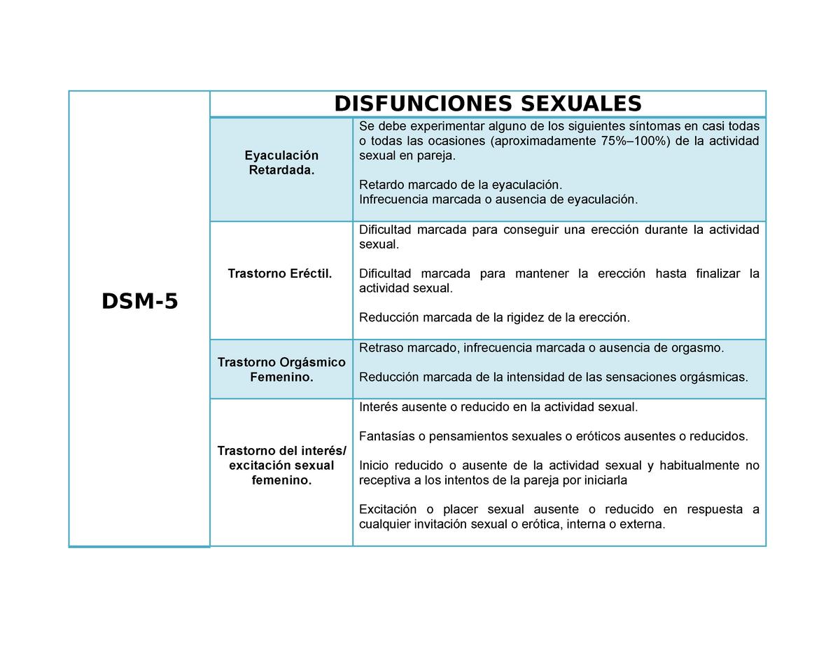 criterios para la disfunción sexual no especificada