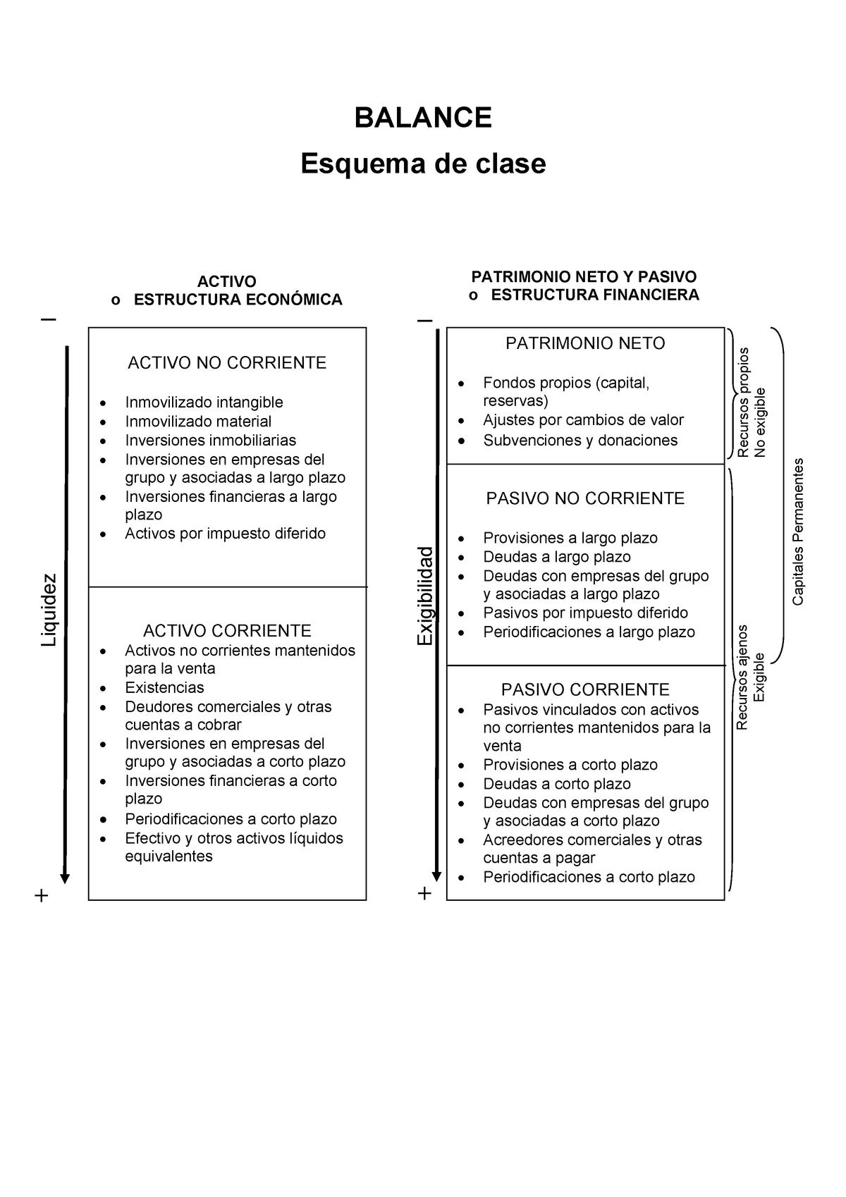 Estructura Del Balance T5 Empresa 364296 Ub Studocu