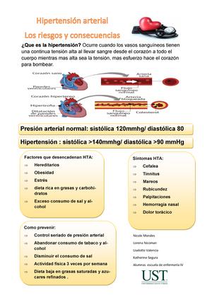 Síntomas sistólicos normales de alta diastólica
