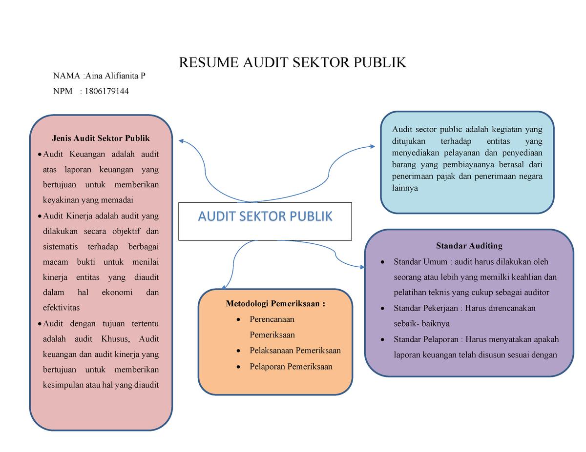 Resume Audit - - UI - StuDocu
