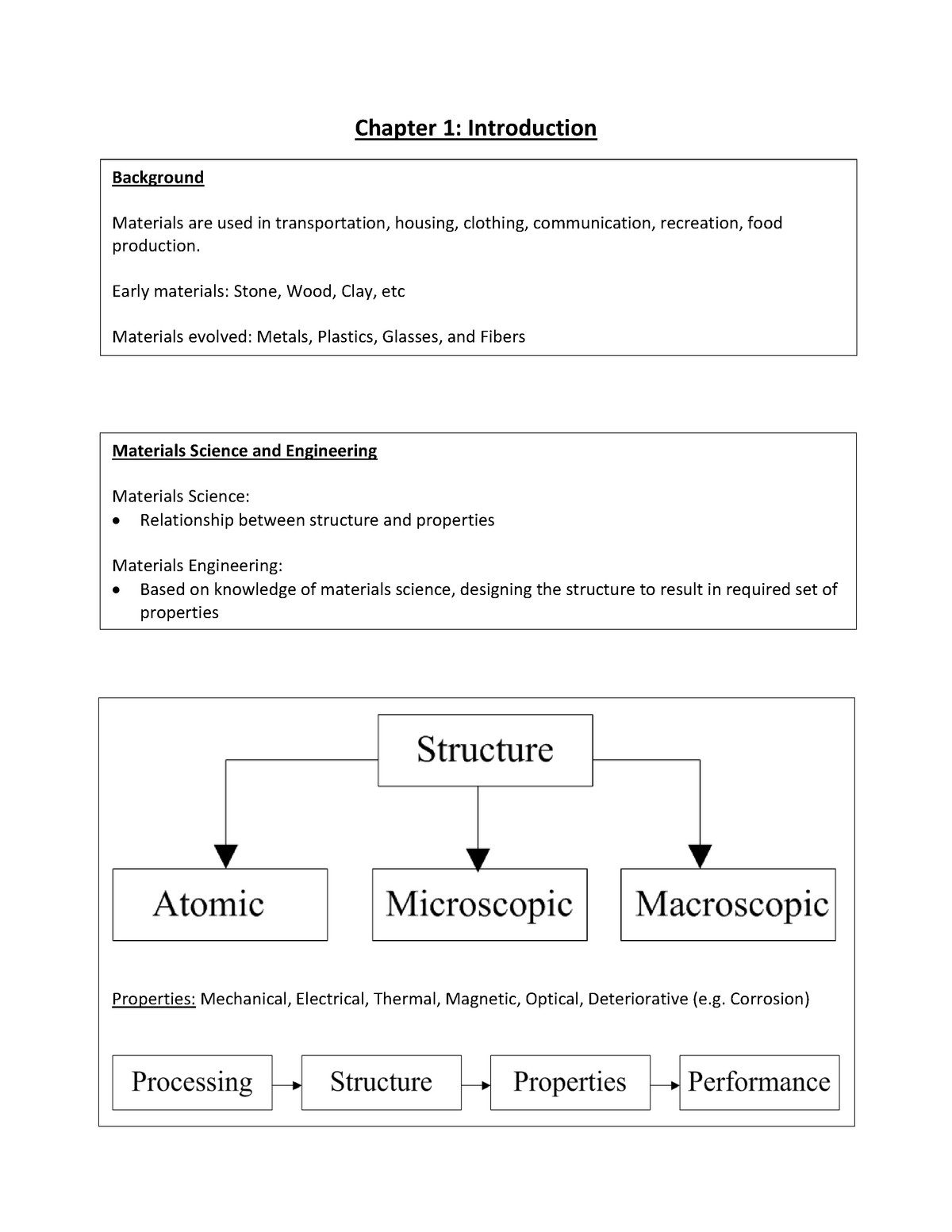 Lecture notes, Materials Science Fundamentals, Lecture 1-6