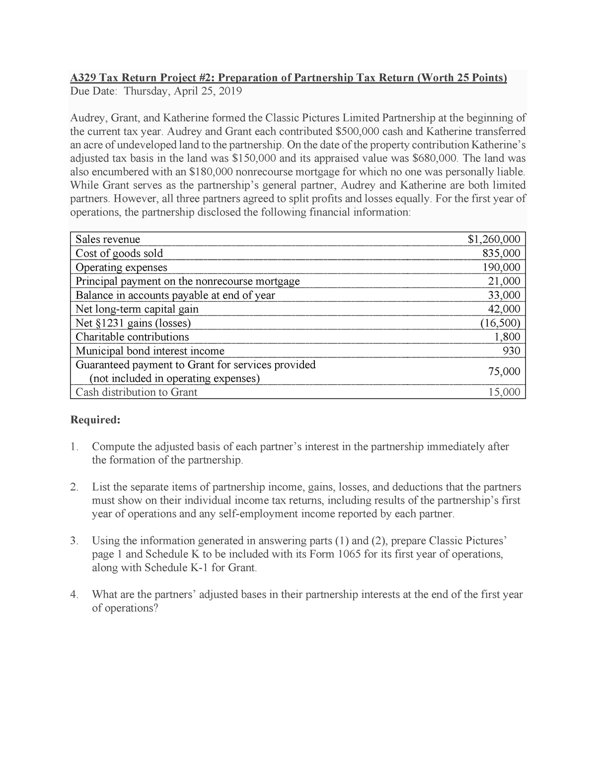 form 1065 deductions  Project 13 Form 13 Spring 13019 - Solutions - BUS-A 3139 ...
