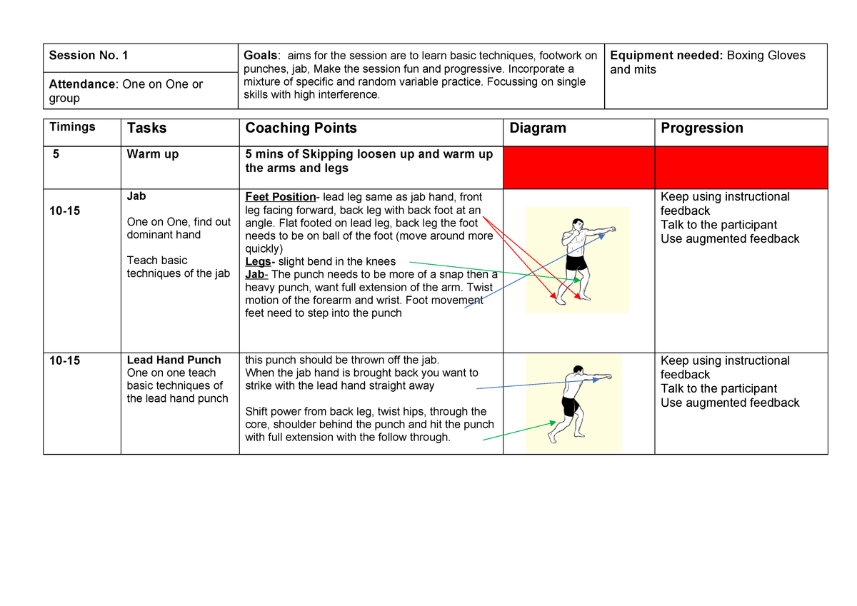 Session plan one - SPT1830: Introduction to Coaching