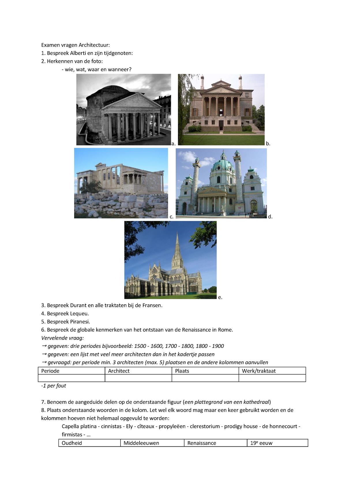 Wanneer Is Architectuur Ontstaan.Tentamen 2013 Geschiedenis Van De Architectuur I Vragen