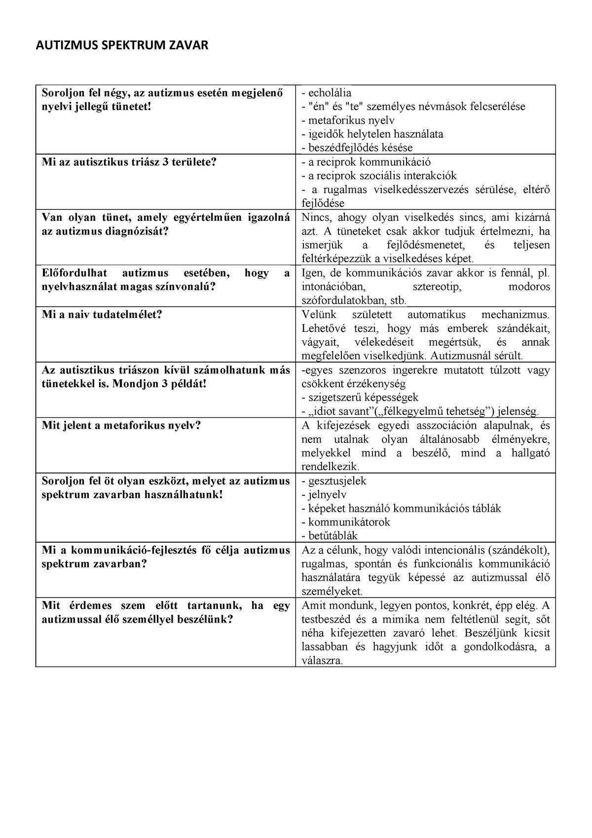 Szopás készségek