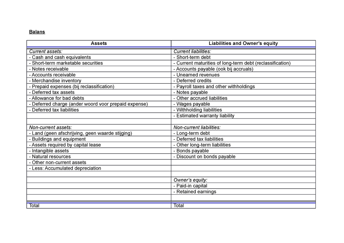 Overzichten balance income statement etc - 3842ACCPVY