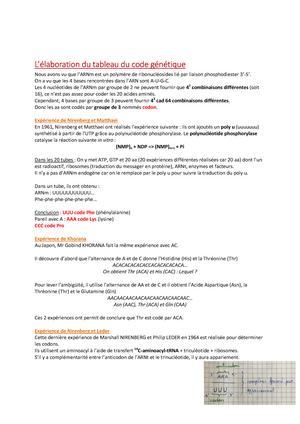 5 L Elaboration Du Tableau Du Code Genetique Studocu