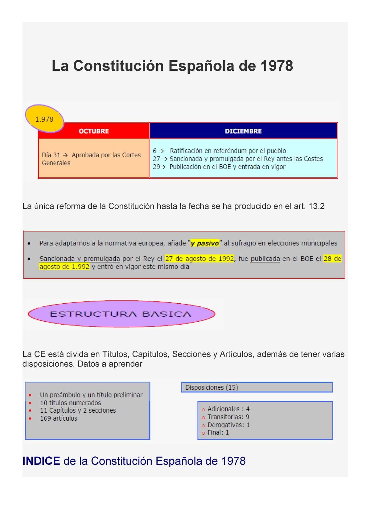 La Constitucion Esquemas 66022055 Uned Studocu
