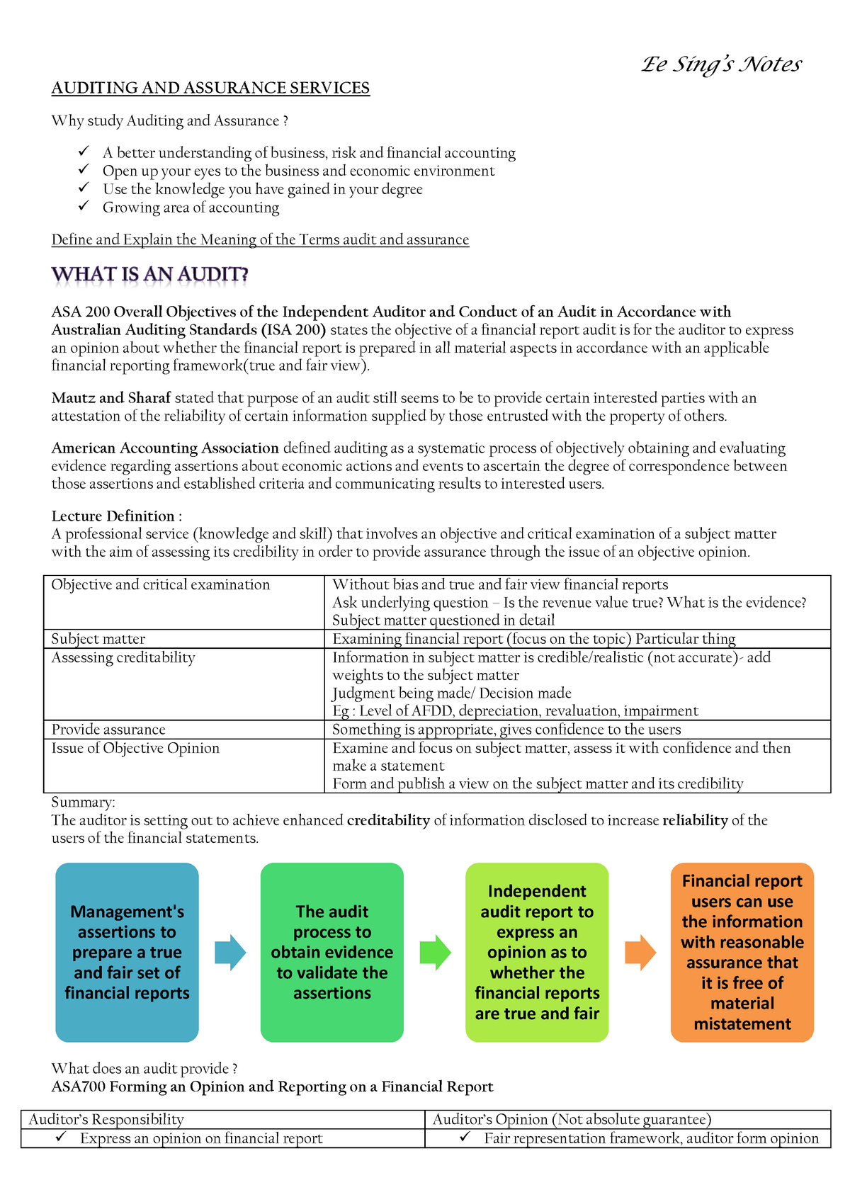 Auditing full-notes - ACCT30004: Auditing And Assurance Services