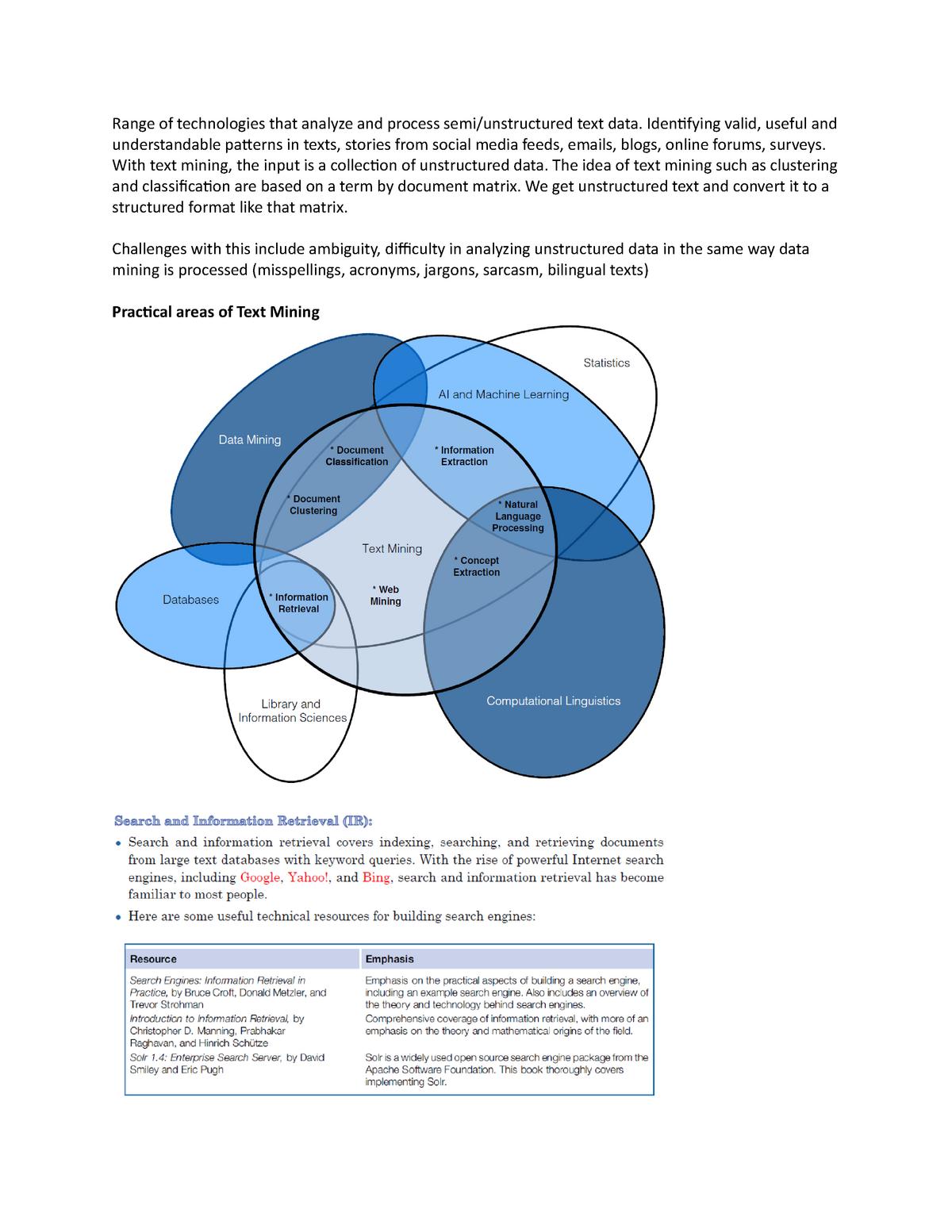 Text Mining & Sentimental Analysis - ITM 618 - Ryerson - StuDocu