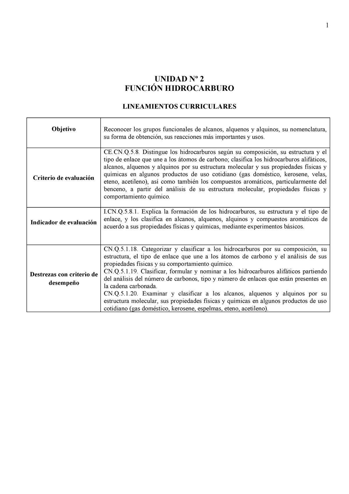 Hidrocarburos Alcanos B4c1a3 Unl Studocu