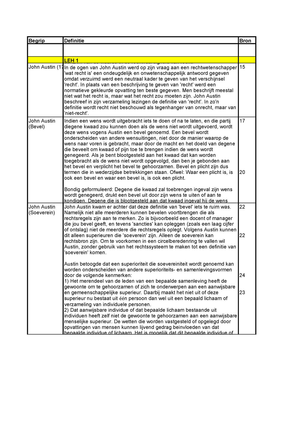 Begrippen Rechtsfilosofie Rb0502 Open Universiteit Studocu