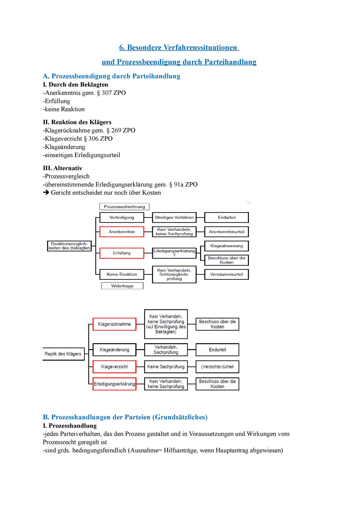 20. ZPO Besondere Verfahrenssituation, Prozessbeendigung durch ...
