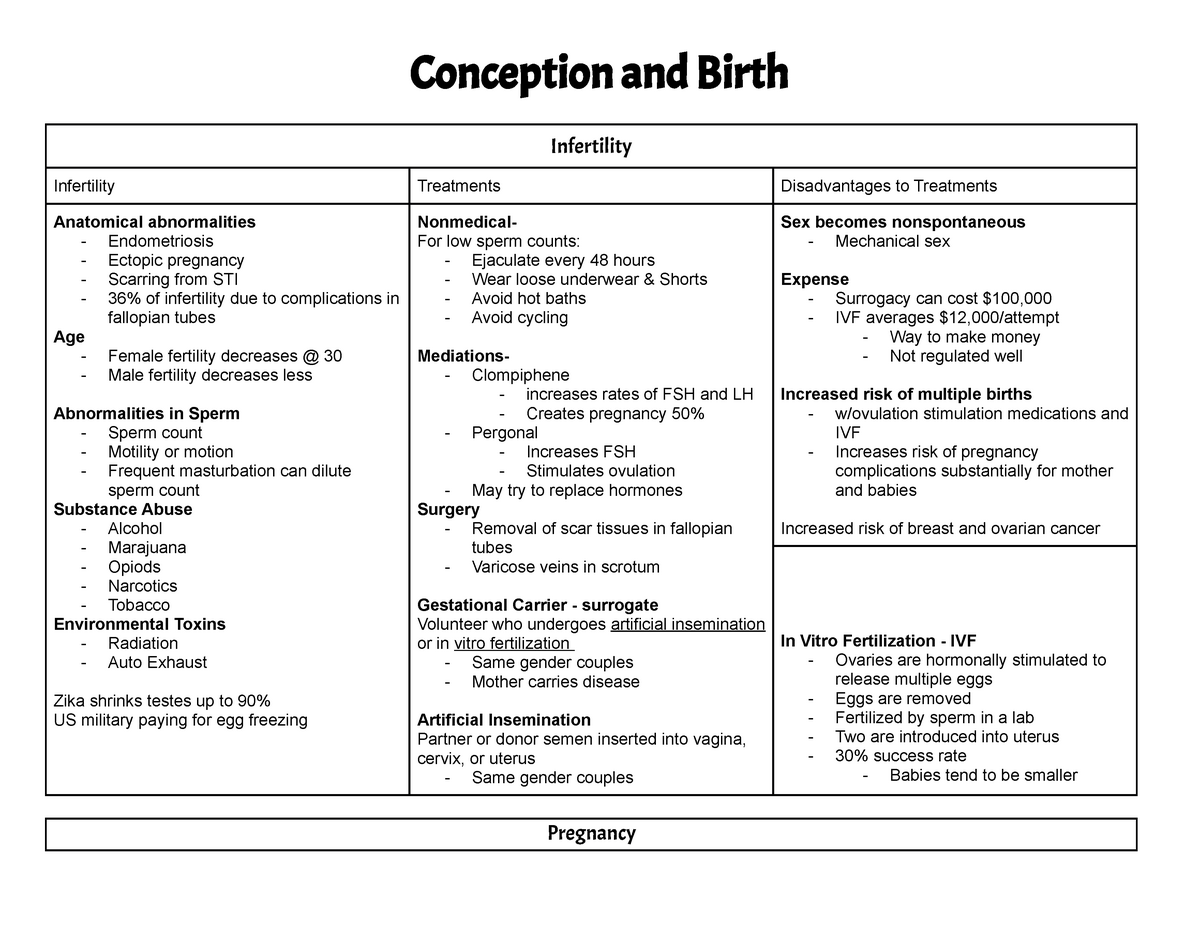 12  Conception - EDPS 871: Human Sexuality and Sociology