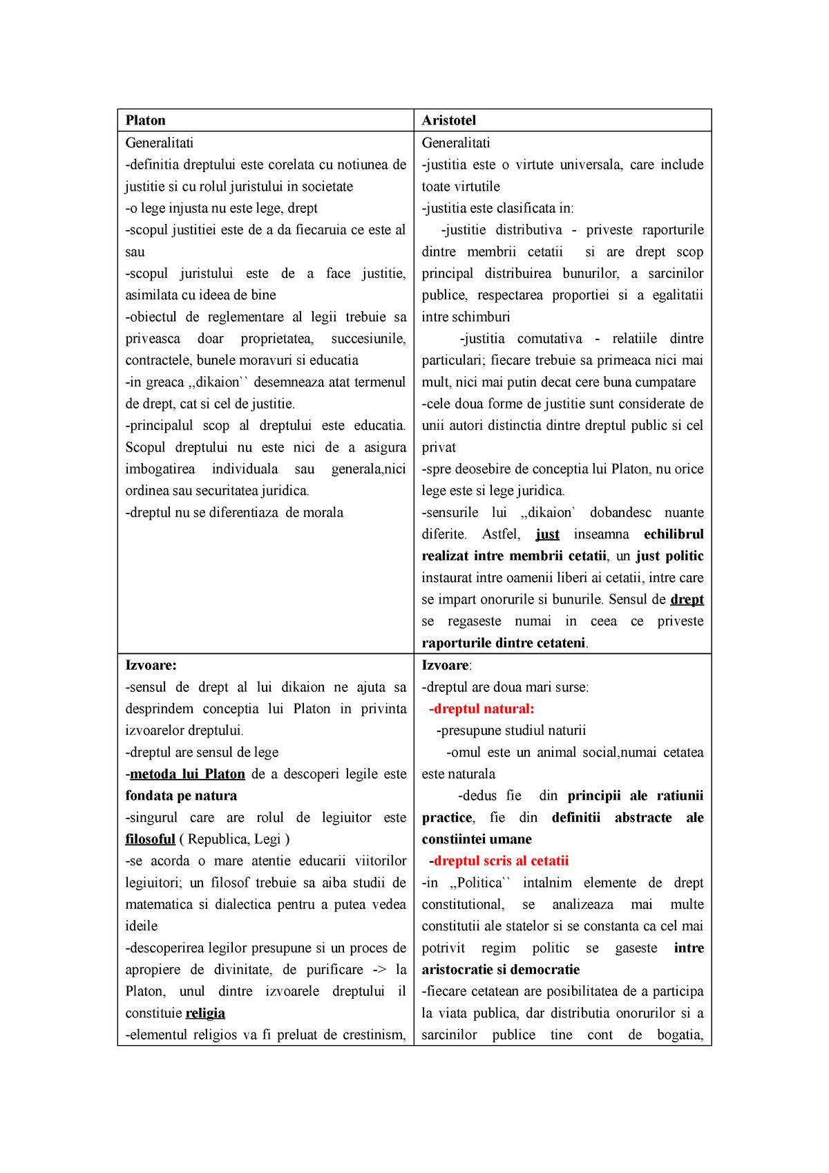 Rezumat doctrine juridice - StuDocu