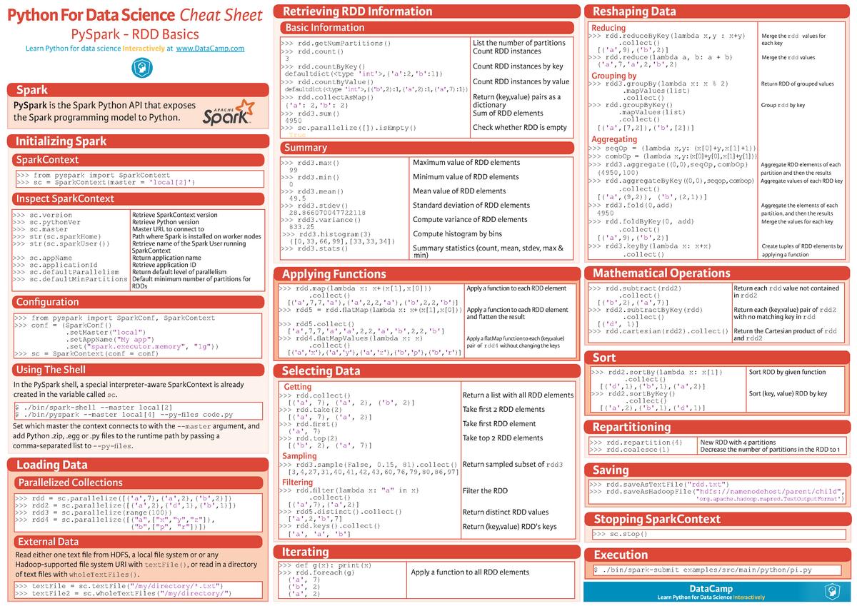 Py Spark Cheat Sheet Python - 12122: Programación - StuDocu