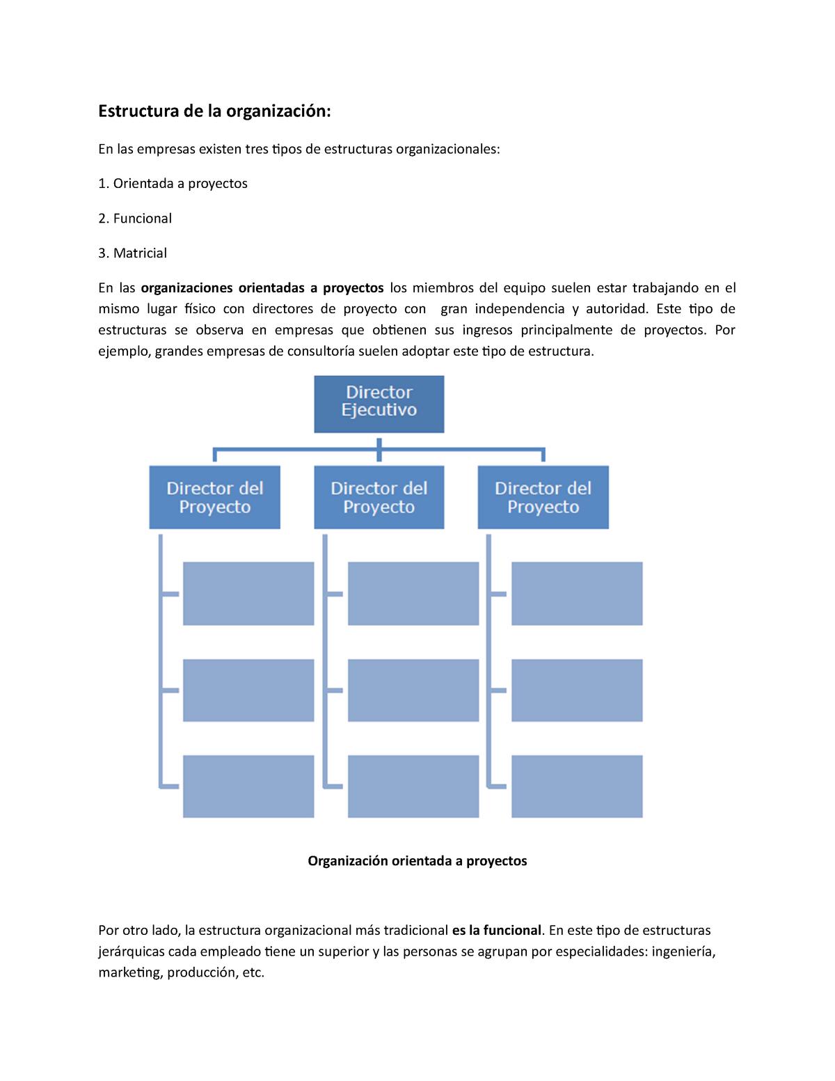 Estructuras De La Organización Cv 1013 Urp Studocu