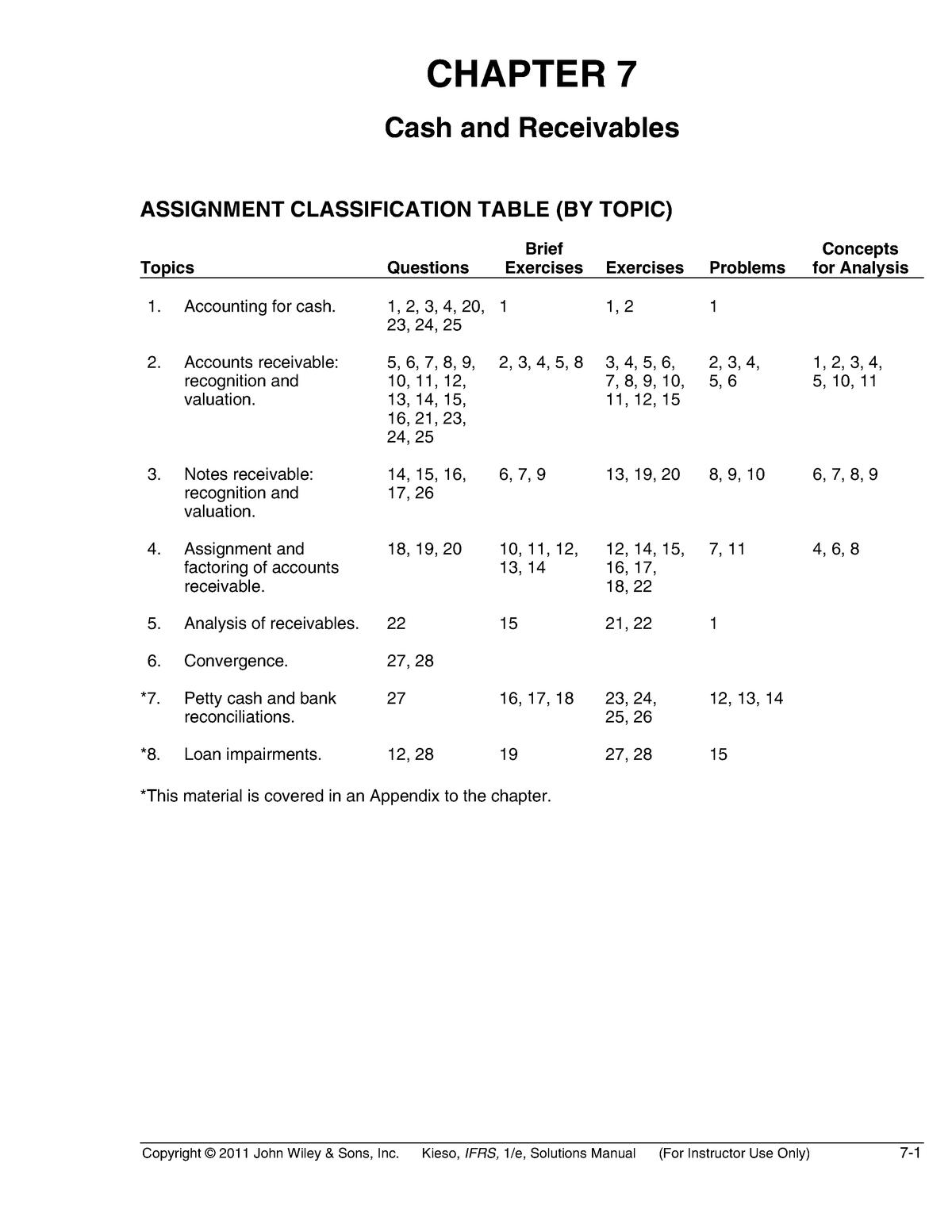 Manual Solution Intermediate Accounting Ch 7 008 Studocu