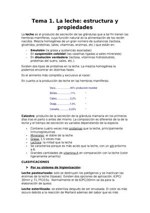 Tema 1 La Leche Estructura Y Propiedades 56317 Productos