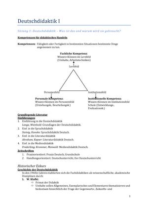Zusammenfassung Deutschdidaktik I