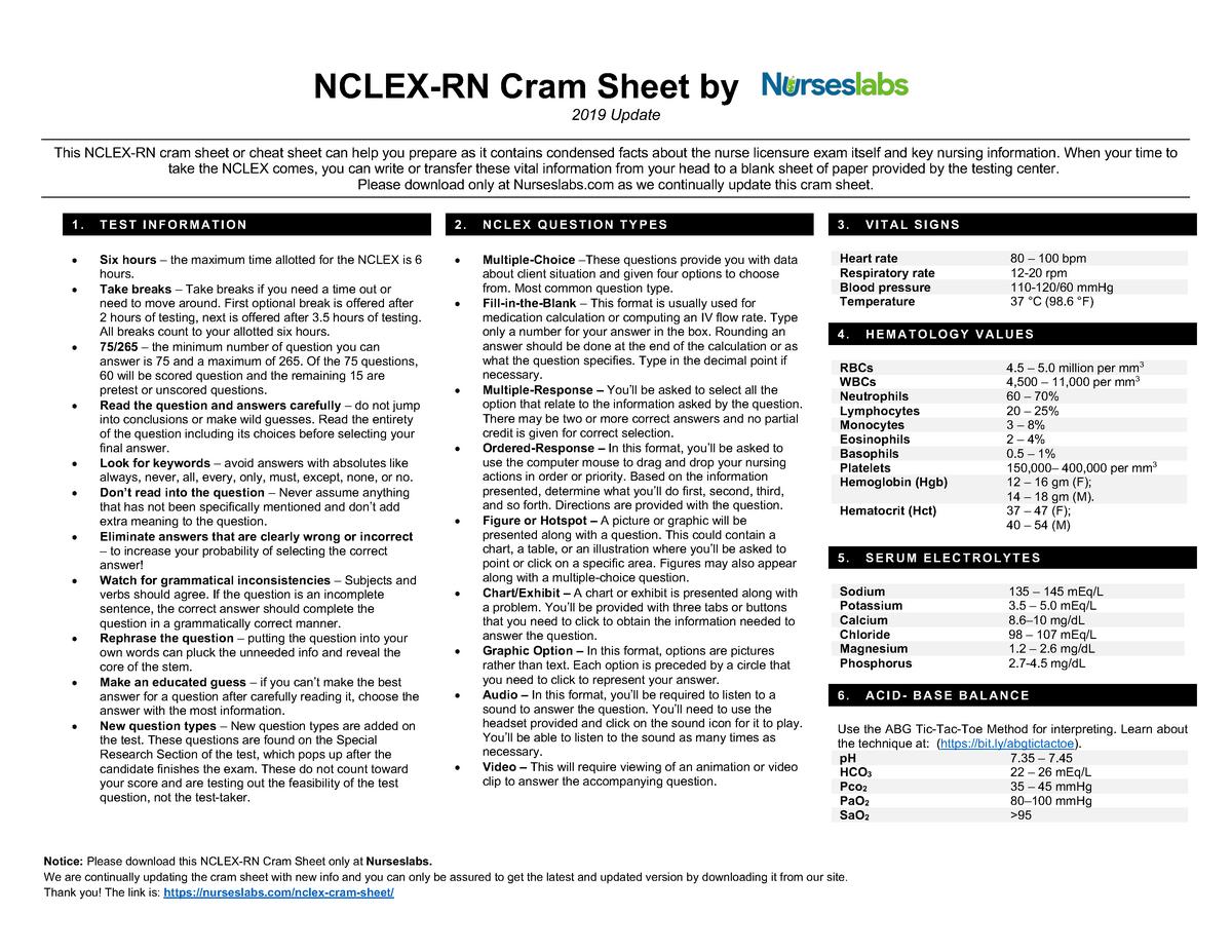 2019 Nclex RN Cram Sheet - NUR 2204C: Nursing Iv - StuDocu