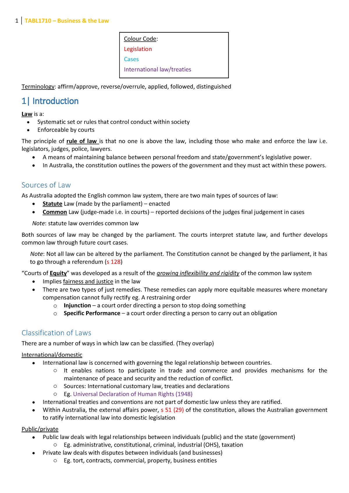 TABL 1710 summary - TABL 1710 - TABL1710 - StuDocu