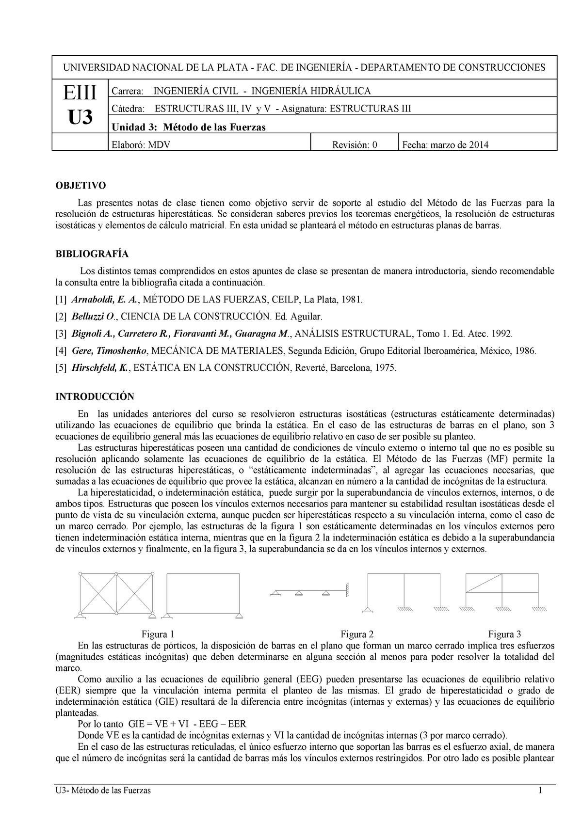 E3 U3 Método De Las Fuerzas Análisis Estructural I Utn