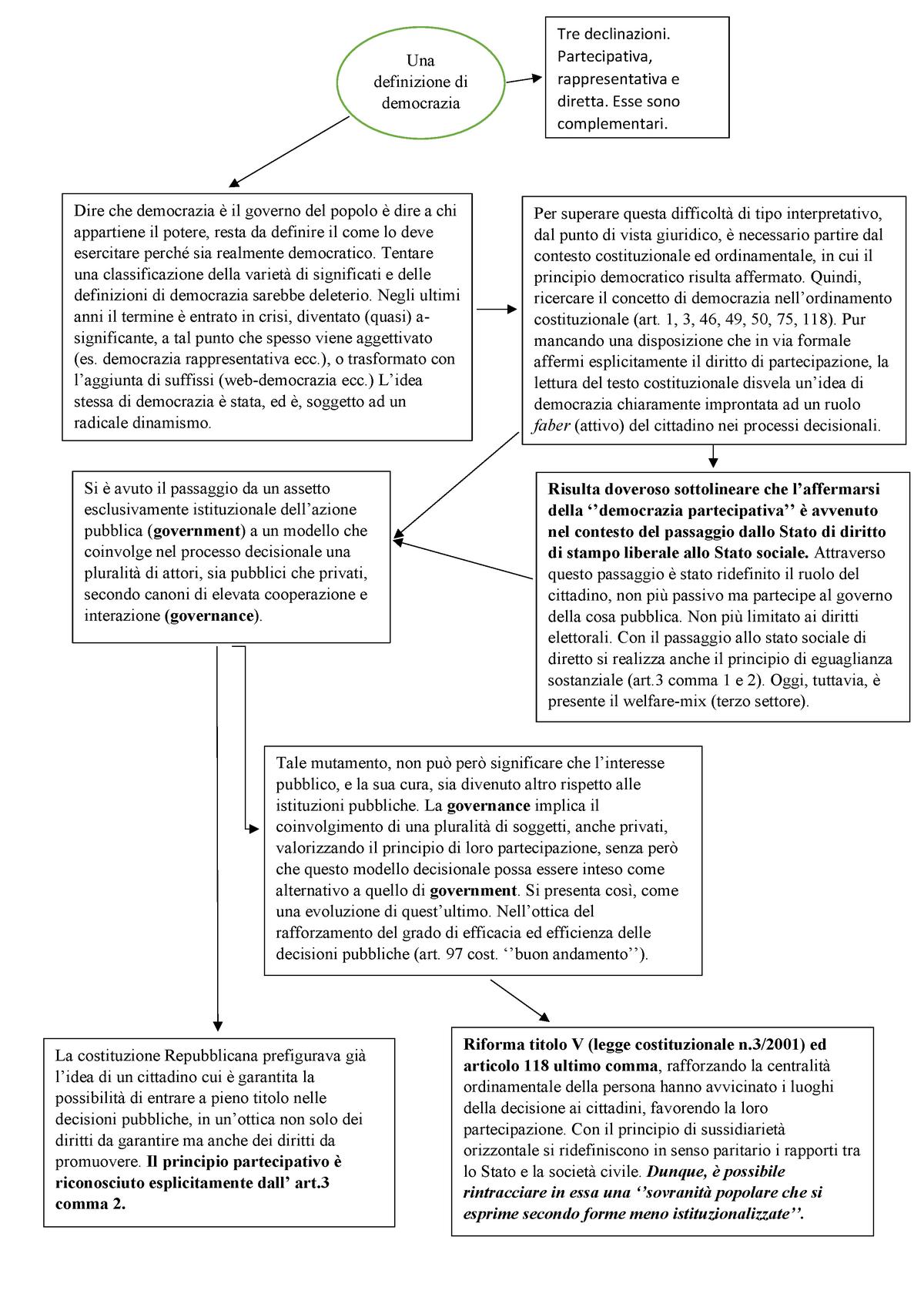 Capitolo 1 - Riassunto Ambiente e democrazia. Il ruolo dei ...