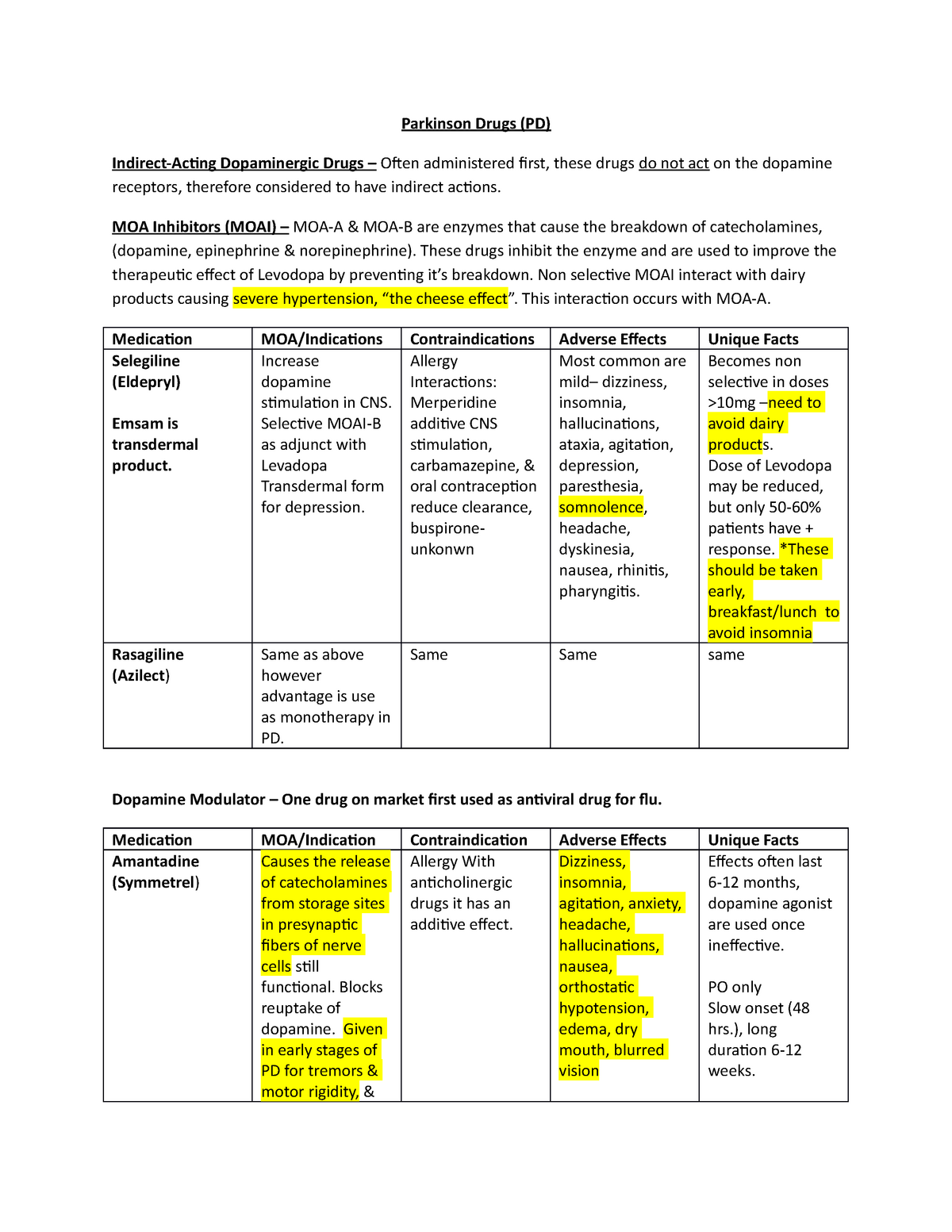 Parkinson Drugs - PHRP 7006: Clinical Pharmacology: Pharmacodynamics