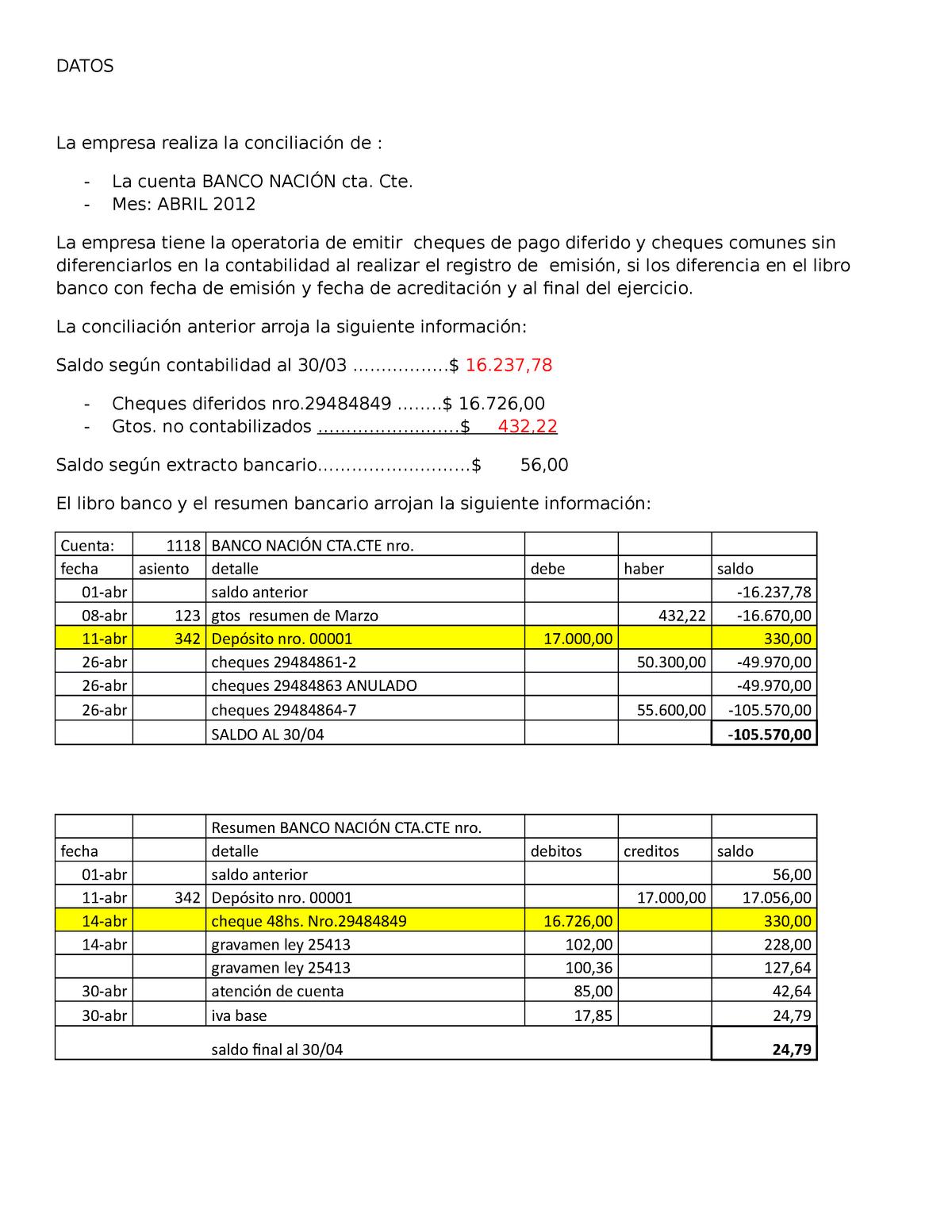 Nacion banco fotos examen El BCRA,