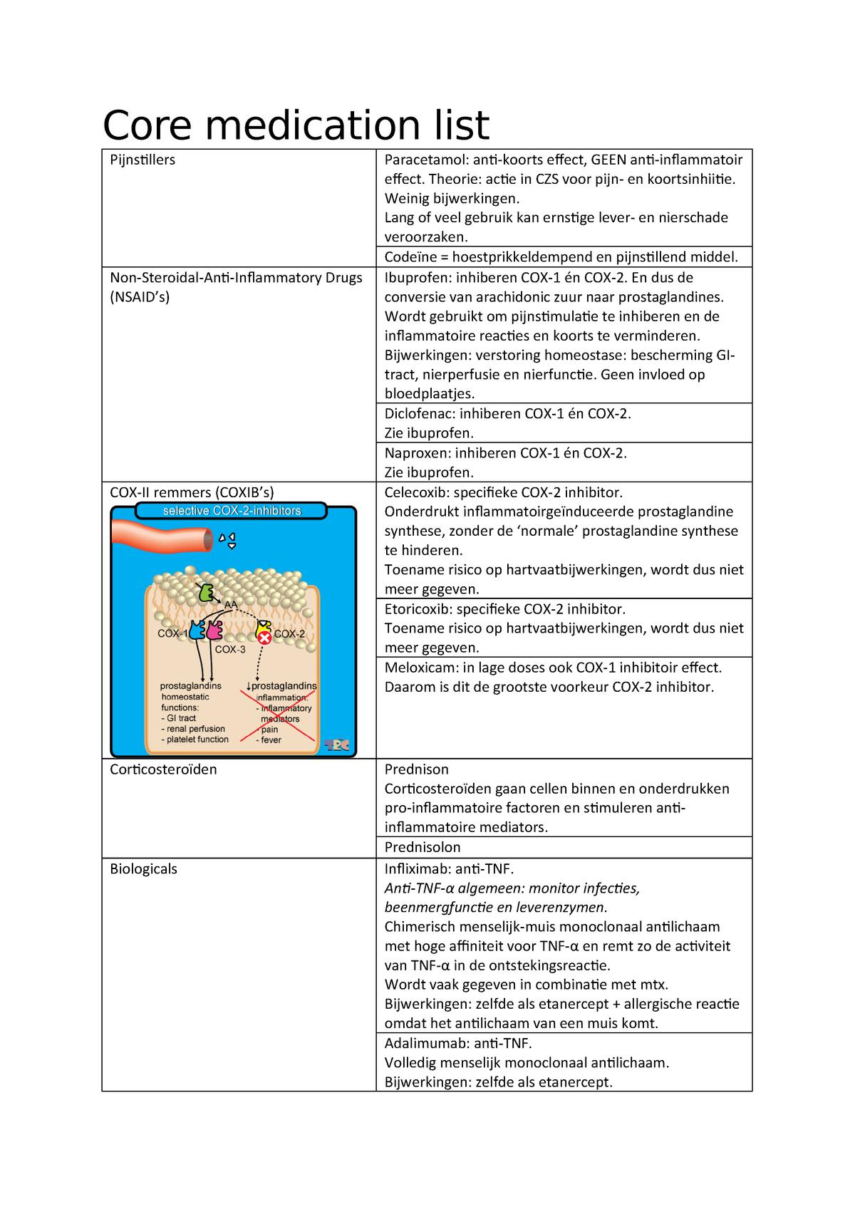 Core medication list - Vraagstukken Bewegen 301220000Y