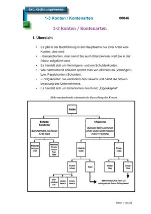 Buchhaltung Zusammenfassung Konten Und Kontenarten Buchhaltung